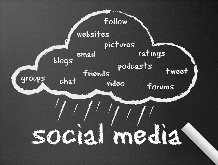Promocja w social media